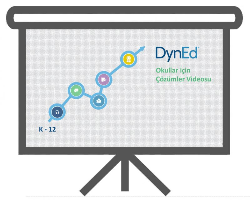 TR-12b---DynEd-School-Solutions-Video